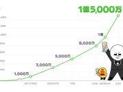150-million-user-LINE