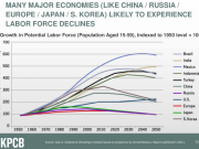 shrinking-labor-force