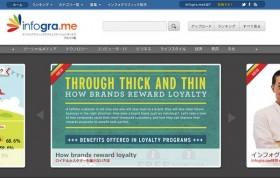 infogra.me_screenshot