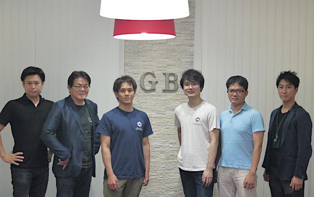 cluster-investor-team