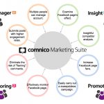 comnico-marketing-suite