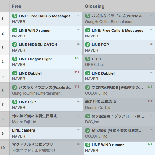line-google-play-march-13-2013