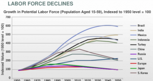 shrinking-labor-force