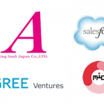 a-saas_salesforce_greeventures_mic