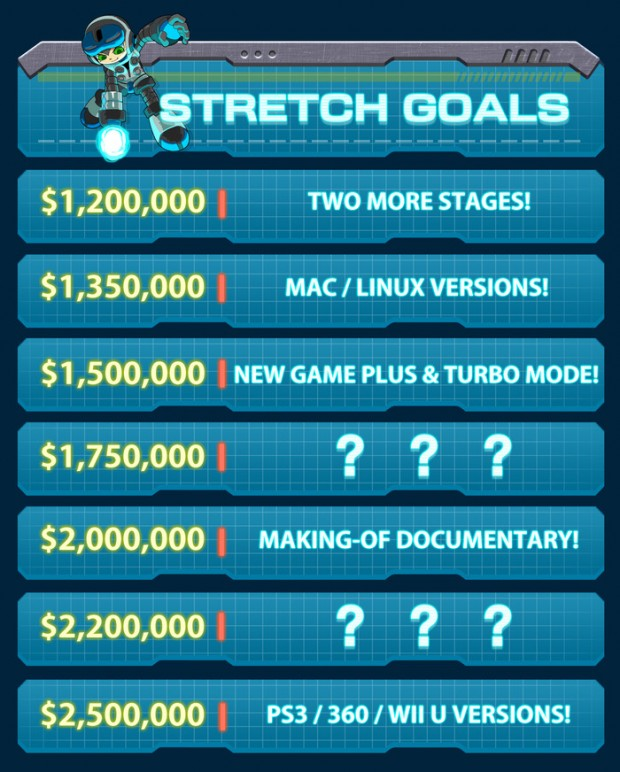 stretch-goals