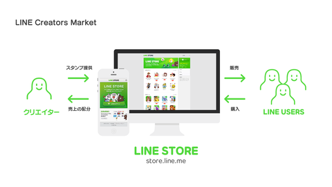 line-store_screenshot