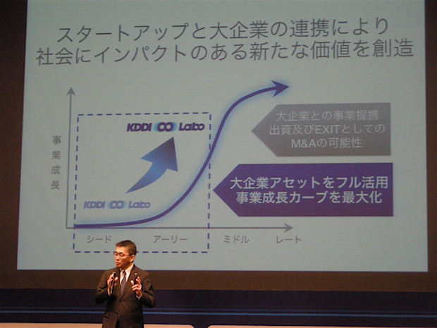 kddi-mugen-labo-9th-demoday-takahashi-presentation-deck-1