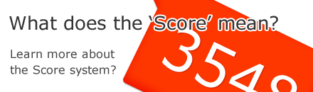 Whats does the Score mean? Lean more about the Score system?