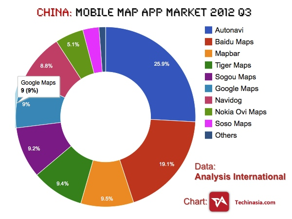 China-Mobile-map-app-market-share-2012-Q3