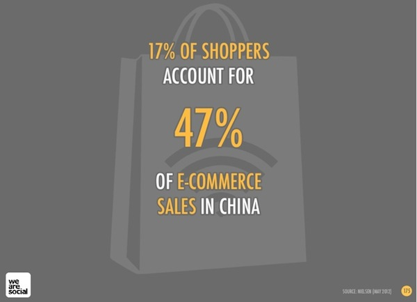 China-ecommerce-stats-2013-02
