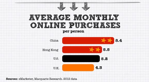 china_online_consumer_technode-08