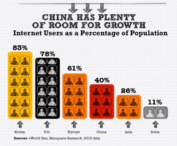 china_online_consumer_technode-09