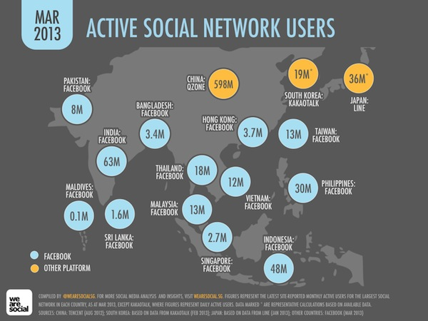 Social-media-in-Asia-shifts-to-messaging-apps-01
