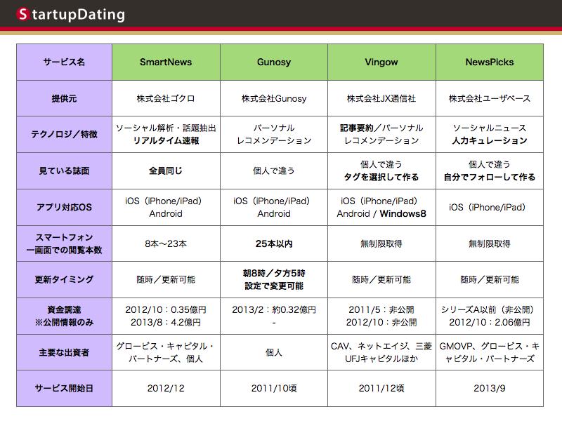 chart_news.001