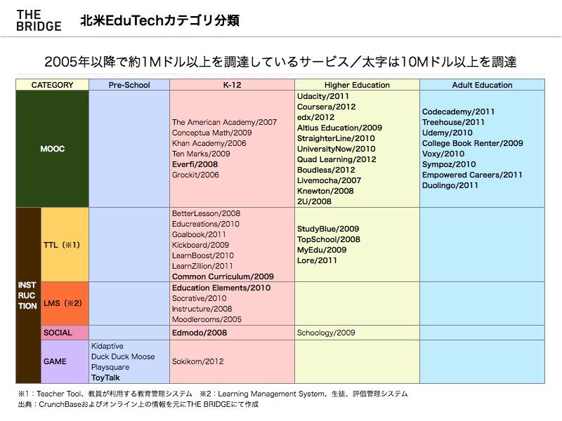 edutech.001