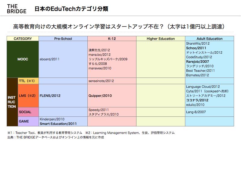 edutech.002