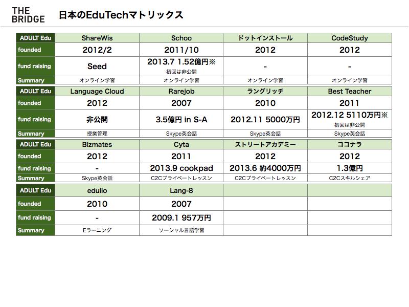 edutech.004