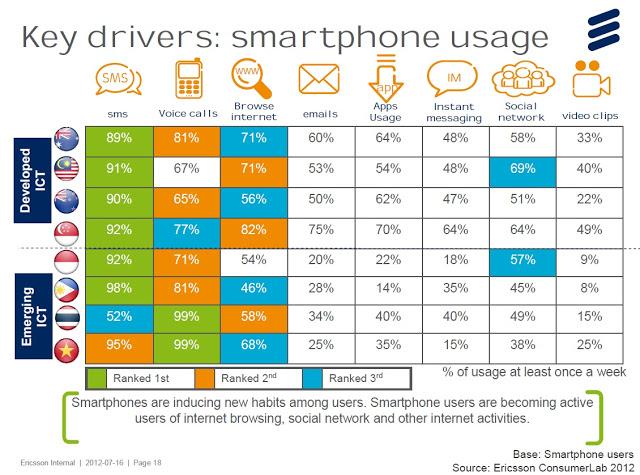 smartphone_usage