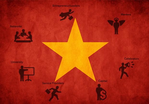 startup-ecosystem-in-vietnam-is-hot