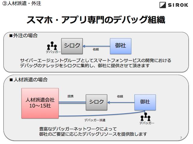 GrowthDebug概要資料_0930.pdf(7_9ページ)