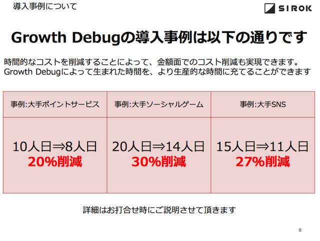 GrowthDebug概要資料_0930.pdf(8_9ページ)