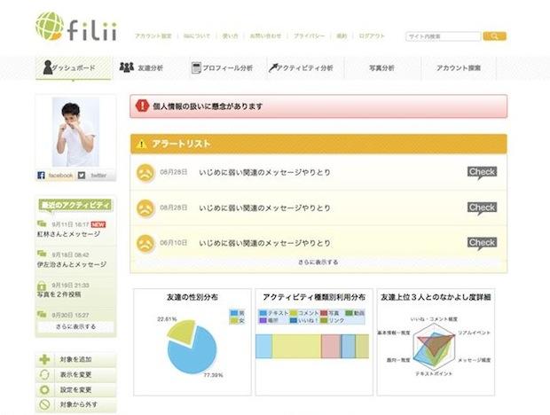 filii_dashboard