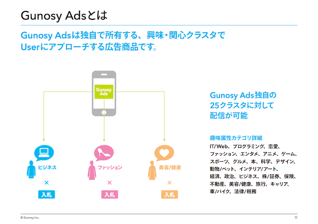 gunosy.co.jp_downloads_salessheet.pdf 2