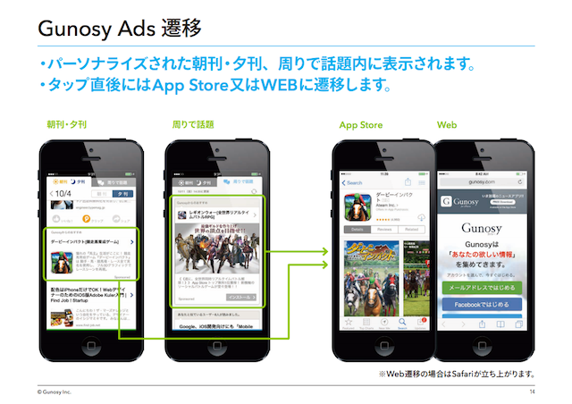 gunosy.co.jp_downloads_salessheet.pdf 3