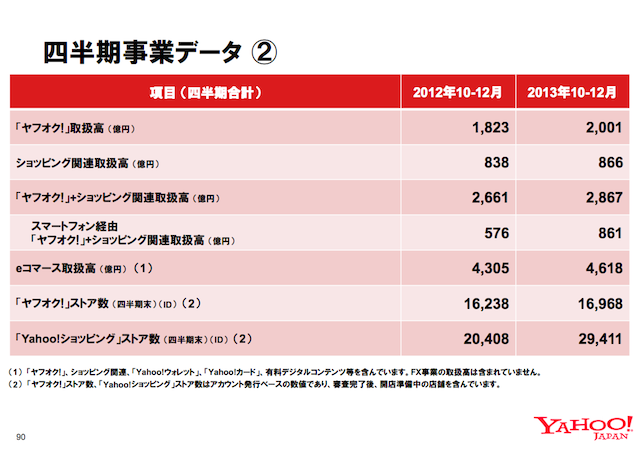 jp0129present-all_pdf