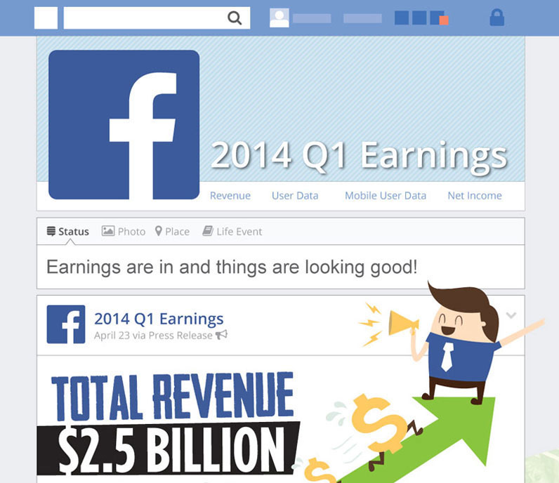 Facebook-Earnings-Q12014-AdParlor-1