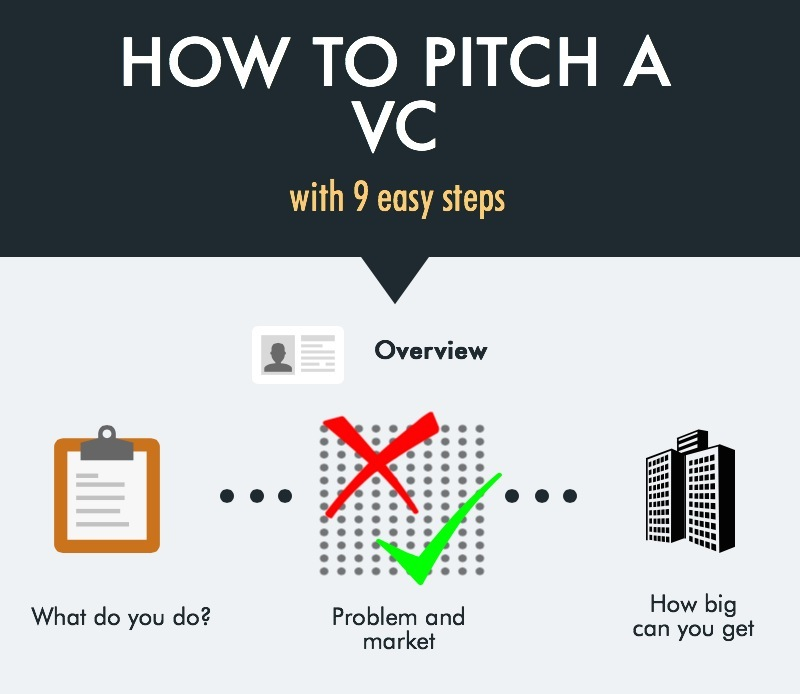 How-to-pitch-a-VC_02