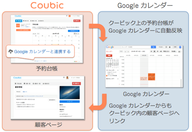 coubic-google-calendar-integration