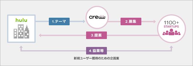 20140527_hulu