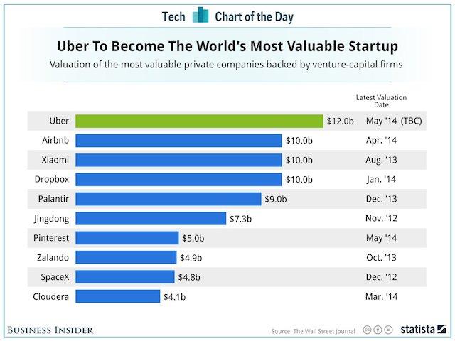 2014_05_23_startups