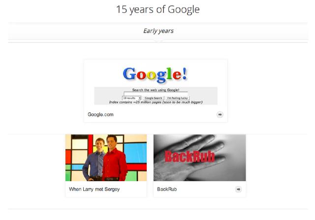 Timeline_–_Company_–_Google