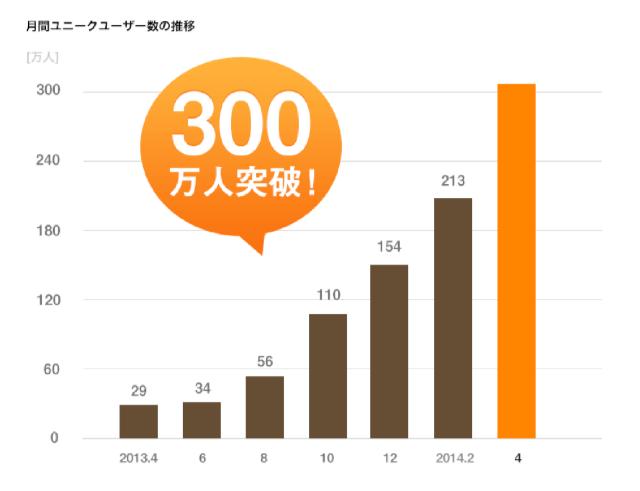 20140526_新検索画面プレスリリース_pdf(2_3ページ)