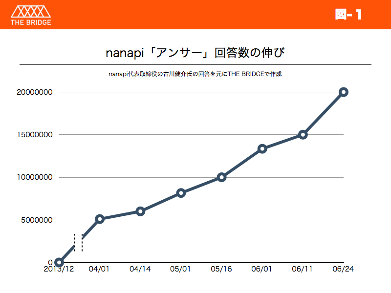 nanapi_answer.001