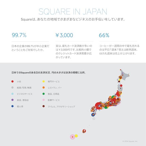 square-in-japan
