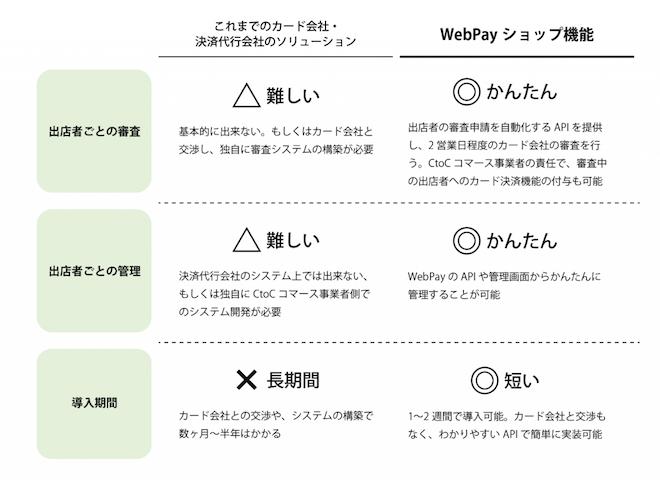 shop_webpay-1024x744