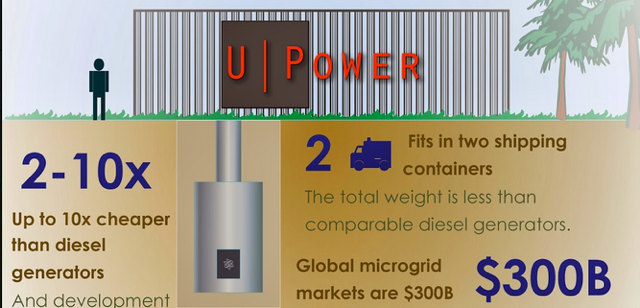 Quick_facts___UPower_Technologies__Inc_