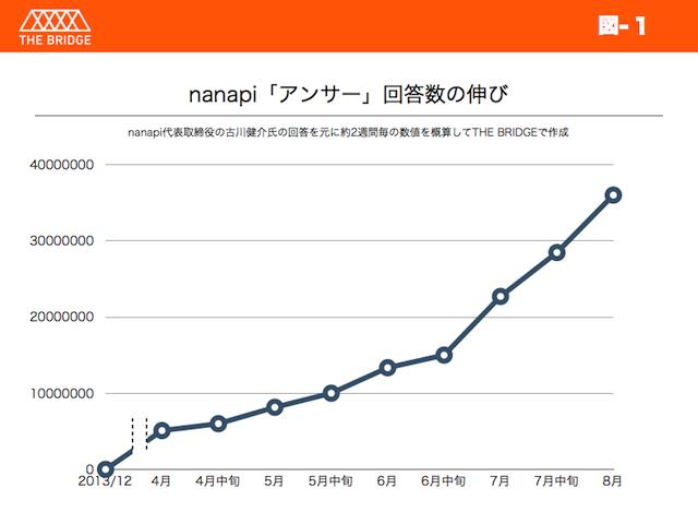 nanapi_answer.001