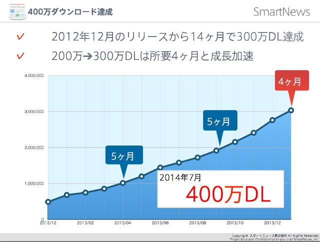 smartnews_001