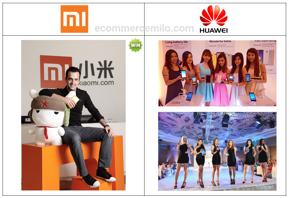 xiaomi_vs_huawei_celebrityness