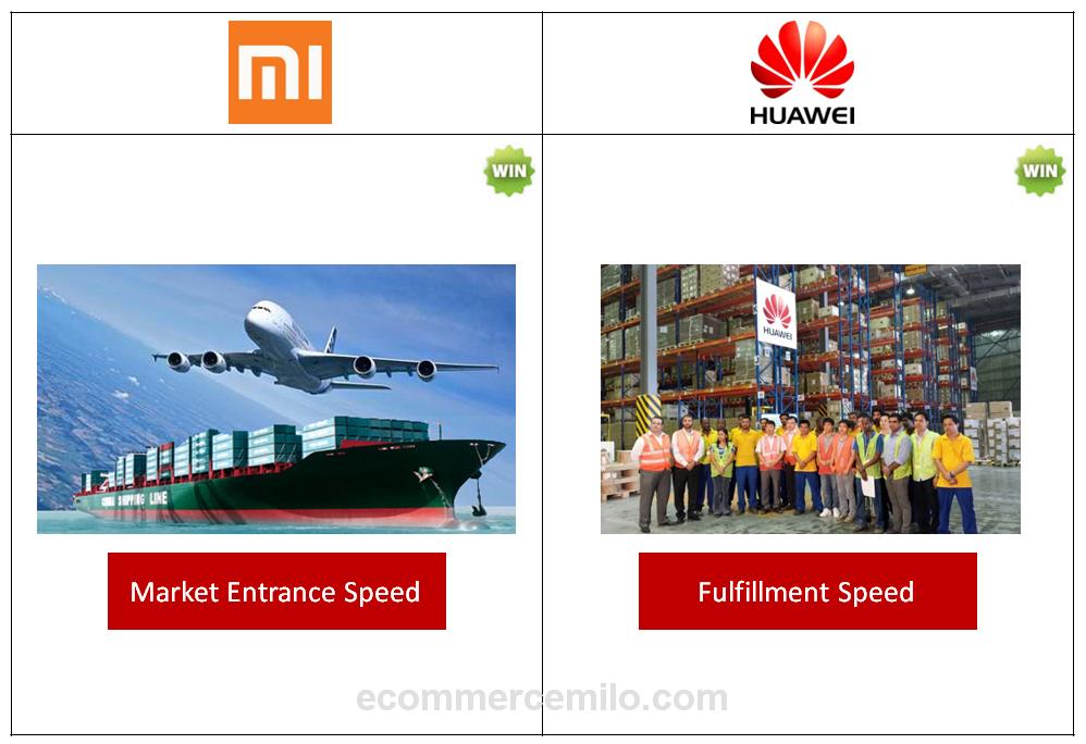 xiaomi_vs_huawei_speed_service