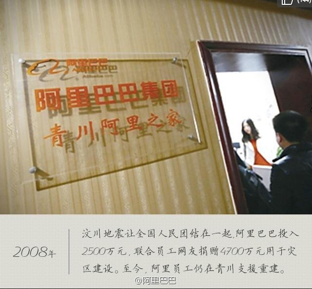 Alibaba2008
