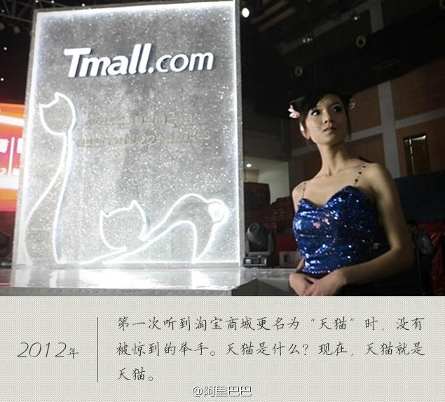 Alibaba2012