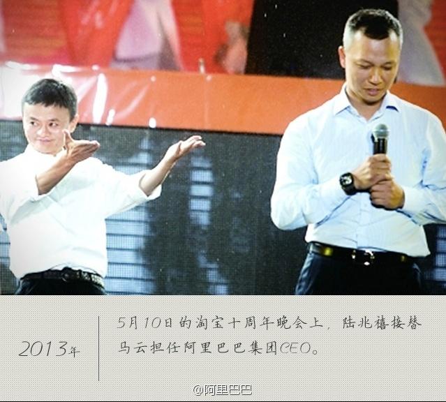 Alibaba2013