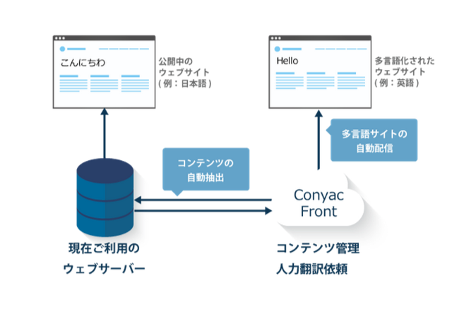 conyac_front_02