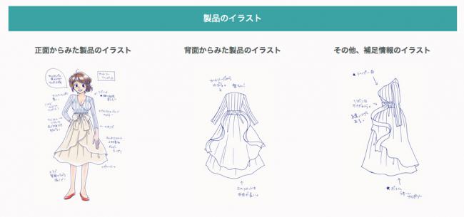 illustrations-STARted