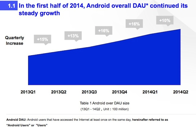 New-data-from-China-shows-Xiaomi-and-domestic-phone-brands-squeezing-out-foreign-phone-makers-Q2-2014-graph-2